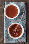 Chocolate blancmange