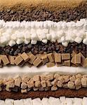 Sugar composition