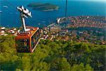 Old Town (Stari Grad) from Mount Srd cable Car, Dubrovnik, Dalmatia, Croatia, Europe