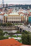 Prague from the Saint Nicolas Church
