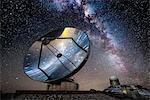 Swedish antenna at the La Silla ESO observatory, Chile.