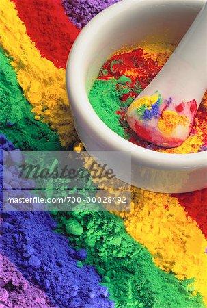 Mixing Color Pigments