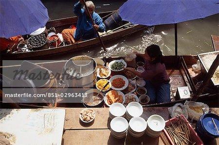 The floating market,Bangkok,Thailand