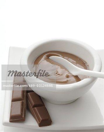 Masque de beauté au chocolat