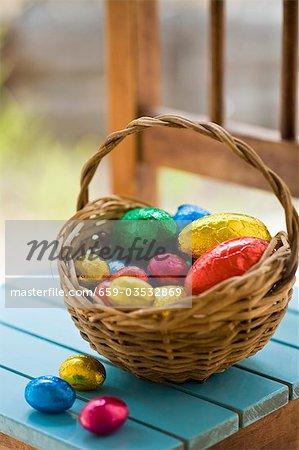 Oeufs de Pâques au chocolat dans du papier coloré dans le panier
