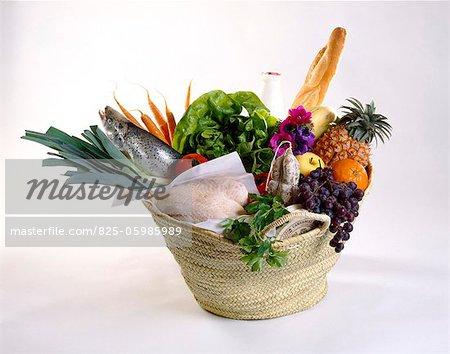 Basket of market produce