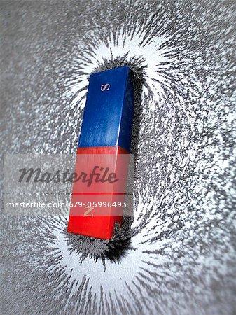 Magnetismus.
