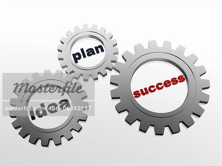 idea, plan, success - words in 3d grey cam-gears