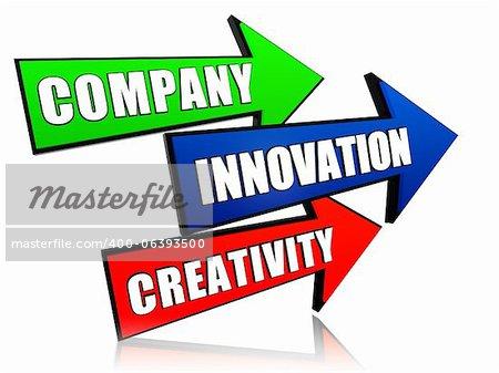 société, innovation et créativité dans les flèches colorées 3d avec du texte
