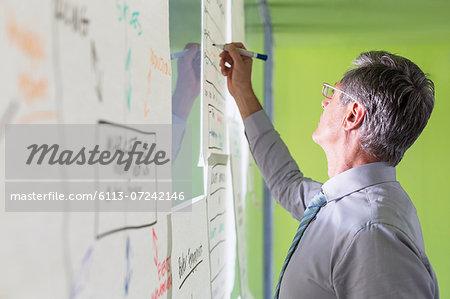 Businessman writing flower chart on office wall