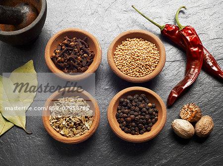 Cloves, mustard seeds, fennel, pepper, nutmeg, chilli and bay leaves