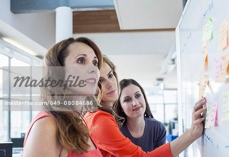 Three businesswomen presenting ideas on office whiteboard