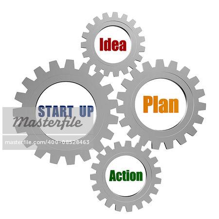start up, idea, plan, action - business building words in 3d silver grey metal gear wheels