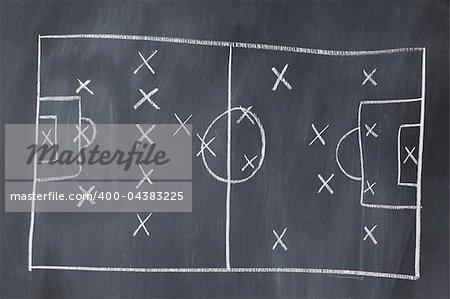Soccer- Football Strategy