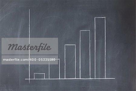 Simple diagram of a bar graph on a blackboard