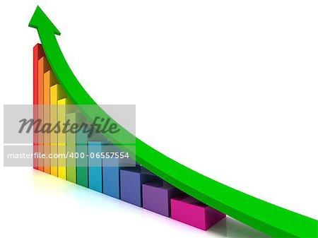 3d growth diagram