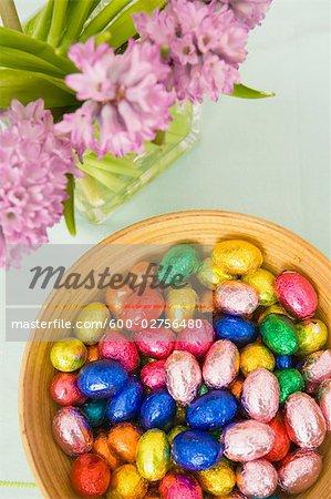 Bowl of Chocolate Eggs