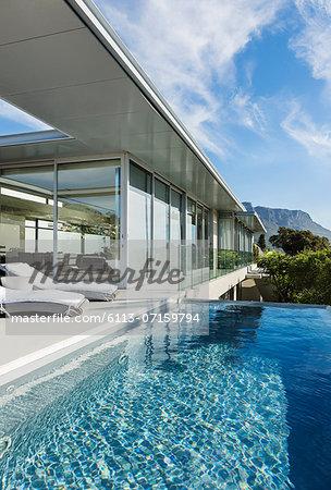 Patio and pool along modern house