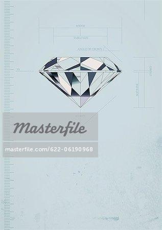 Diamond With Measure Graph