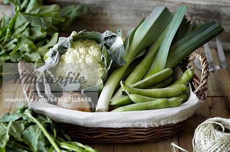 Selection of fresh vegetables in basket