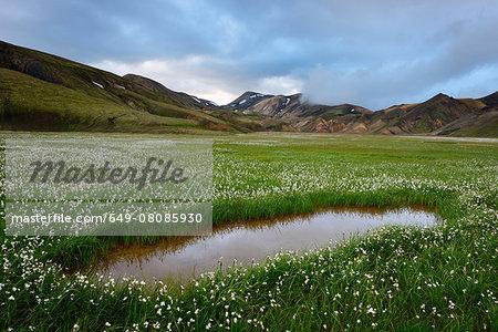 Landmannalaugar, Highlands of Iceland
