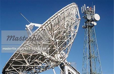 Telecommunications satellite dish and communications towers