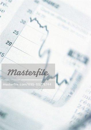 Financial graph, close-up