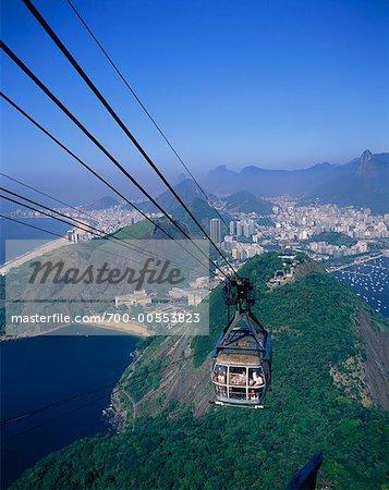Cable Car Climbing Sugar Loaf Mountain, Rio de Janeiro, Brazil